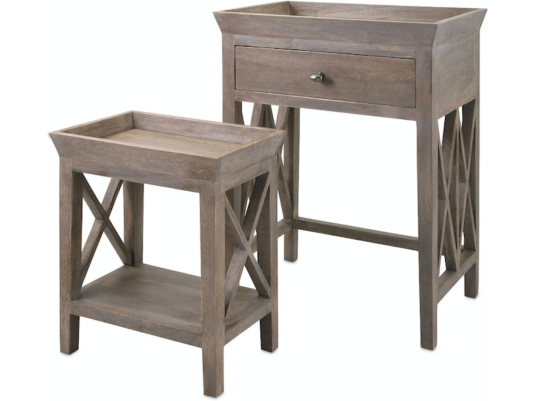 Imax Corporation Britton Side Tables Set Of 2 14385
