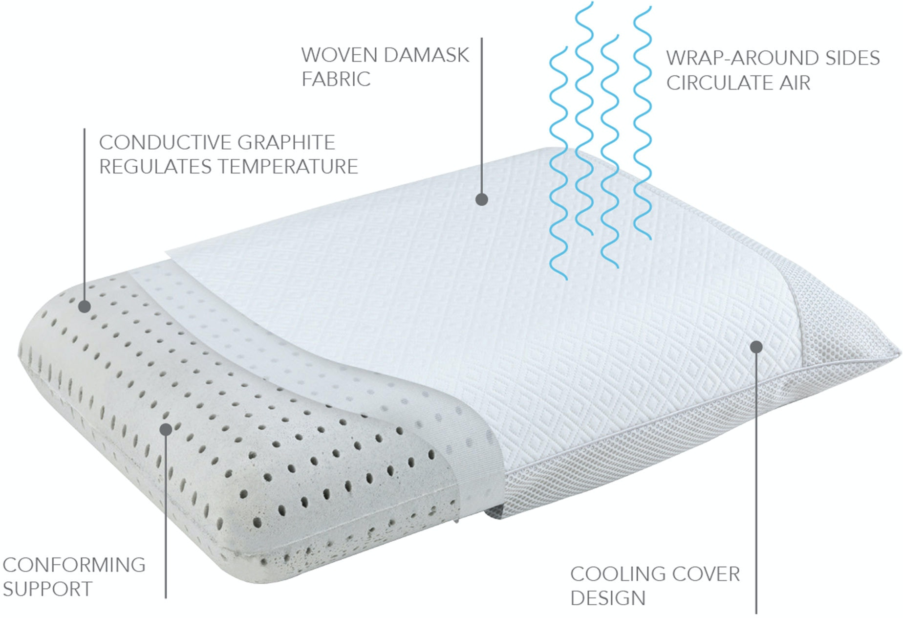 Fashion Bed Group Accessories Sleep Chill Advanced Cooling