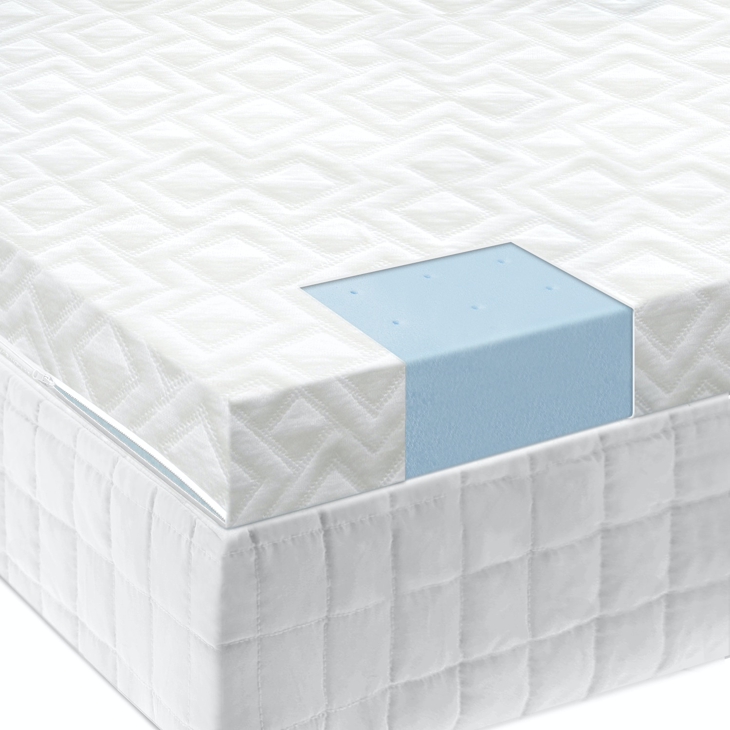Malouf Living Room 2 5 Gel Memory Foam Mattress Topper Full