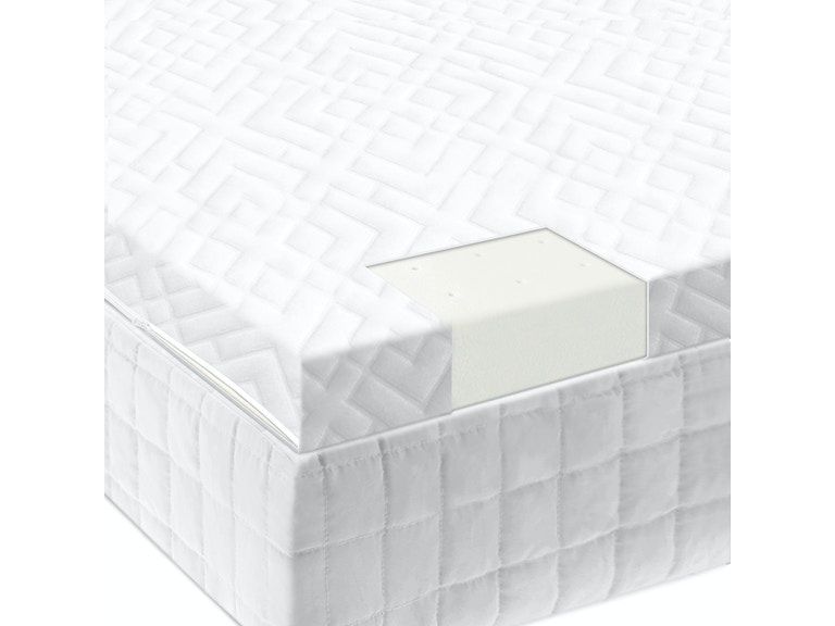 Latex Mattress Topper.2 Latex Foam Mattress Topper Full